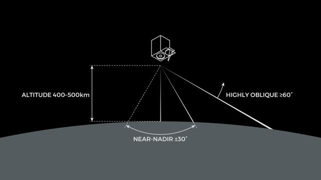 Nadir Image